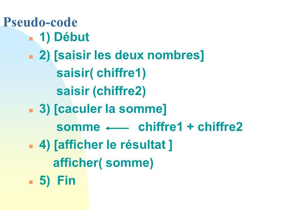 Pseudo-code 1) Début 2) [saisir les deux nombres] saisir( chiffre1)